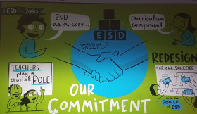 The Berlin Declaration on Education for Sustainable Development